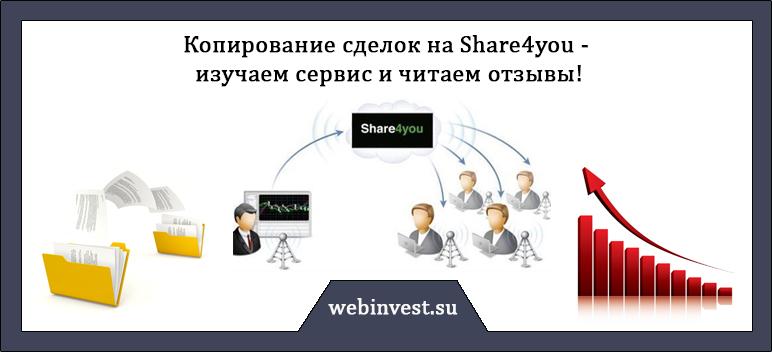 Комиссии за сделку на форекс новости форекс аналитика