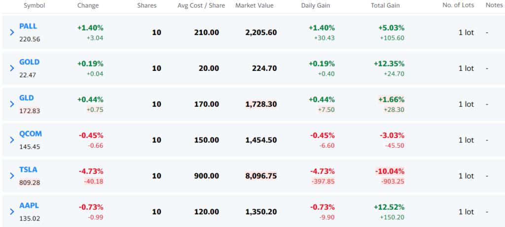 Пример учёта инвестиций Finance Yahoo