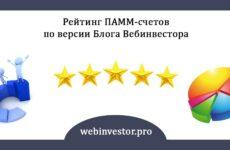 Мой рейтинг лучших ПАММ-счетов Альпари и других брокеров в 2021 году