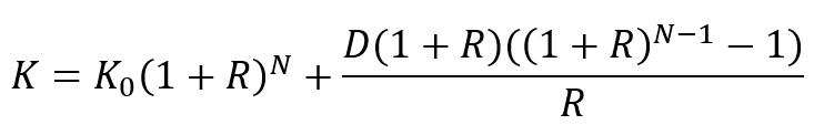 Формула сложного процента с пополнениями