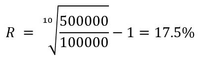 Формула процентной ставки сложный процент