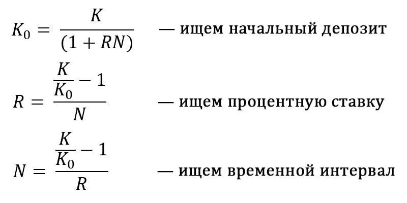 Производные формулы простого процента